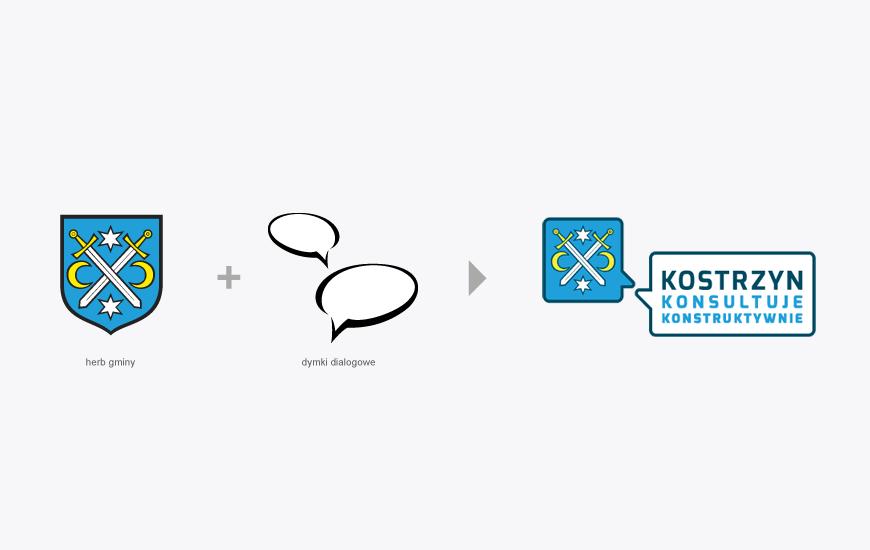 logo, logotyp, gmina, projektowanie, konsultacje społęczne