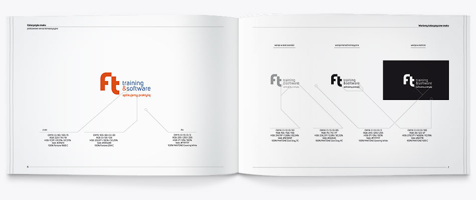 księga znaku, brandbook, logo design, CI book, identyfikacja wizualna